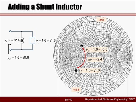 series inductor smith chart shunt inductor smith chart 28 images the smith chart intro to impedance matching and series