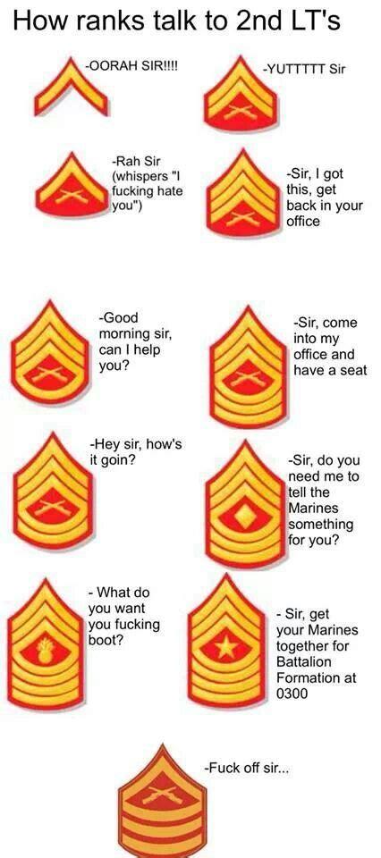 marine corps ranks 9def535da05f46cf7edceeceb95aa4eb jpg 426 215 960 pixels