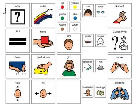 what does the color run support boardmaker achieve guess who communication board slp