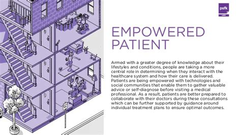 psfk 2017 forecast summary report labs empowered patient armed with