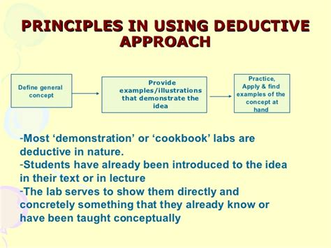 principle of induction and deduction week 6 approaches strategy methods