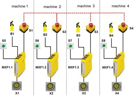 safety relay wiring diagram new wiring diagram 2018