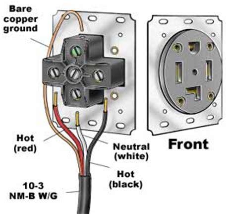 wire diagram for dryer outlet hidden dryer danger
