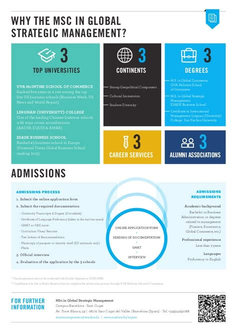Esade Mba Cost by Brochure Msc In Global Strategic Management