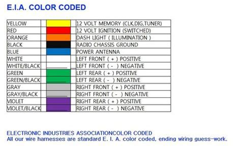 kenwood wiring diagram kenwood free engine image for