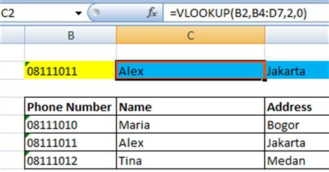 Phone Number Lookup By Name And Address Maruza For A Better World Microsoft Excel