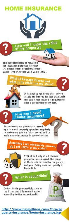 insurance when buying a house 1000 ideas about home insurance on pinterest renters