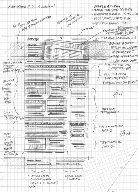 professional examples  web  mobile wireframe sketches