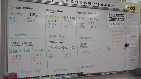 section 3 predicting the products of chemical reactions answers math love predicting products of chemical reactions