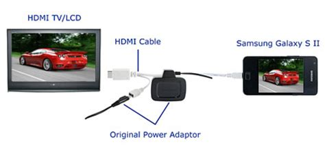 Kabel Tv Out Android mhl to hdmi cable tv out adapter mobilefun nl