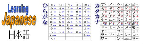 How To Find In Japan Learning Languages Learning Japanese