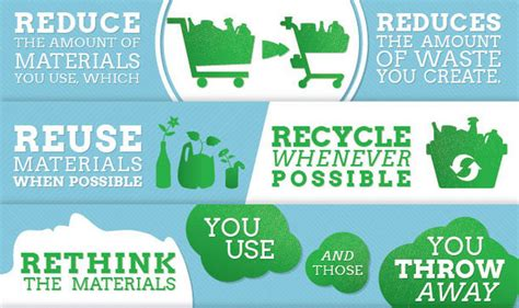 Reduce Reuse Recycle Essay by Essay On Reduce Reuse And Recycle College Paper Academic Service