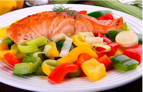 weight loss zone diet what is the zone diet weightloss gateway