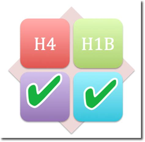Mba Admission On H4 Visa by H1b H4 Visa Fy 2013 Sting Experience Chennai India