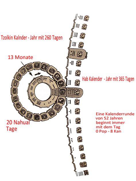 Calendario Haab Tzolkin Die Kalender Herzresonanz
