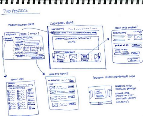 design mockup exles 25 exles of wireframes and mockups sketches mockup