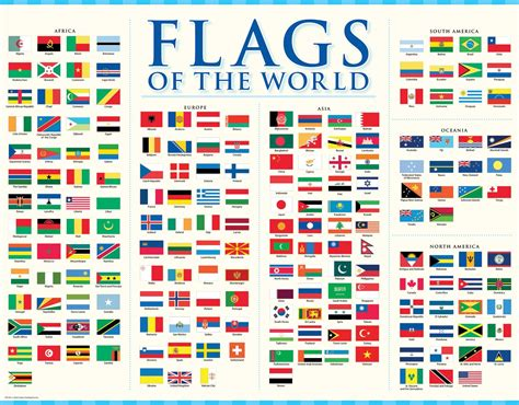 printable flags of the world flags of the world charts