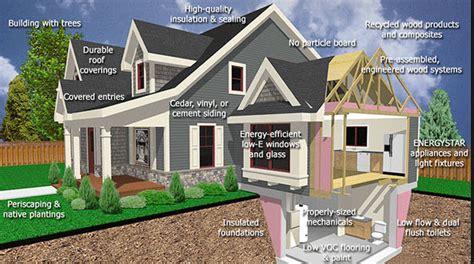 eco friendly homes plans