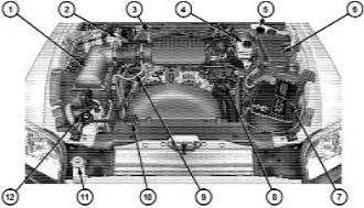 6 best images of 1997 dodge dakota engine diagram 2003 dodge ram engine compartment diagram