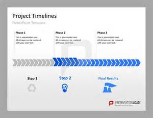 project review template ppt 17 best images about zeitstrahl powerpoint on