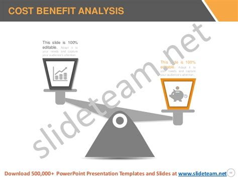 cost benefit analysis powerpoint template six sigma strategy and methodology powerpoint presentation ppt