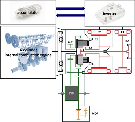 integrated circuit design tu chemnitz 28 images sub project a1 tu chemnitz usb parallel