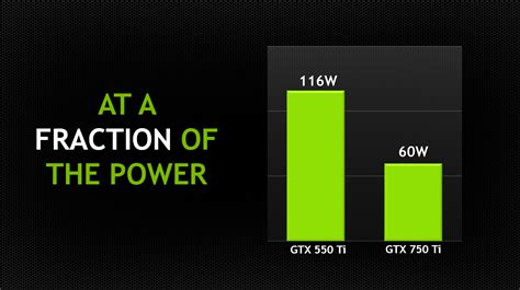 Nvidia Maxwell Tesla Nvidia Launches Geforce Gtx 750 Ti And Geforce Gtx 750