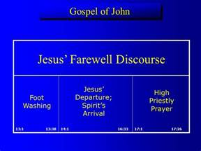 the farewell discourse and prayer of jesus an evangelical exposition of 14 17 books picking up the towel revisited ppt