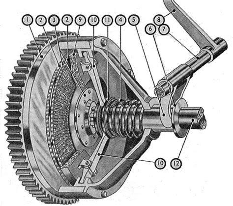 macam macam clutch jenis jenis clutch yang sering dipakai pada industri