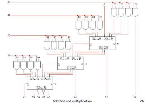 multiplier circuit diagram circuit diagram binary multiplier image collections how