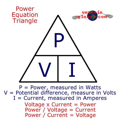 basic guide to electricity vervainglobal com