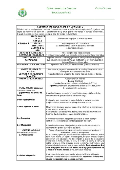 Ultimate Resume Valencia by Resumen Reglas Baloncesto