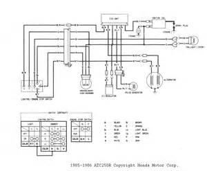 1986 honda rebel wiring harness diagram 1986 wiring diagram