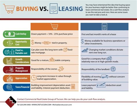 leasing a house vs buying leasing a house vs buying 28 images renting vs buying detailed analysis khan