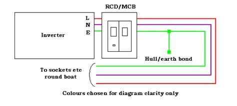 wiring diagram for deere x534 x485 deere wiring