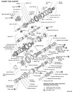 Subaru Transmission Diagram Subaru Gearbox Diagram