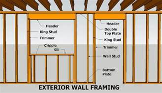 Stud Spacing Interior Walls Framing A Exterior Wall Frame Interior Wall