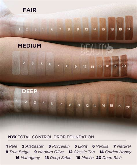 Foundatin Nyx exactly why you need the new nyx foundation in your