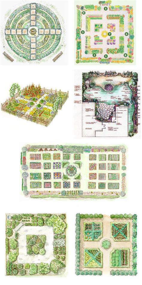 Layout Of Kitchen Garden 25 Best Ideas About Herb Garden Design On Herb Pots Garden Plant Markers And