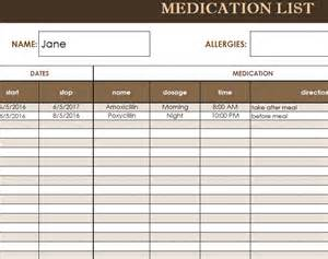 Medication Spreadsheet Template by Medication List Template My Excel Templates