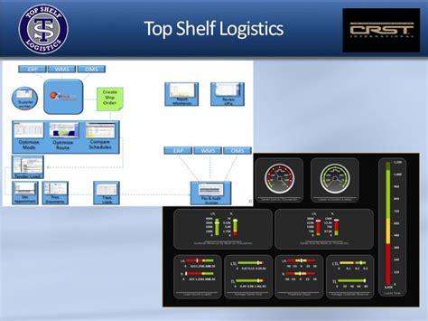 Top Shelf Management by About Top Shelf Logistics Llc Wine Micro Distillery