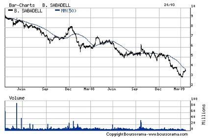 acciones banc de sabadell ayer fui a la junta de accionistas banco de sabadell