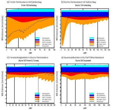 wärmepumpe vor und nachteile vor und nachteile kahlschl 228