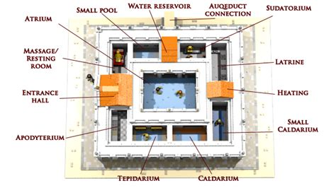 Roman Bath House Floor Plan by L M I R Roman Bath With Aqueduct Cuusoo Wiki