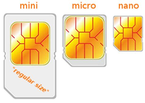 iphone 4s sim card size template sim card sizes micro nano or mini sim sim card size