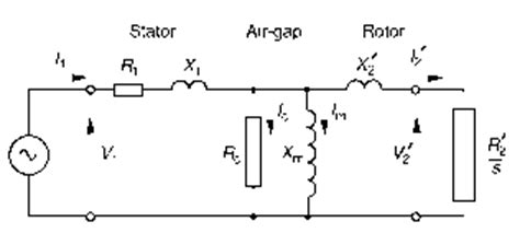 3 phase induction machine equivalent circuit development of the induction motor equivalent circuit motors and drives