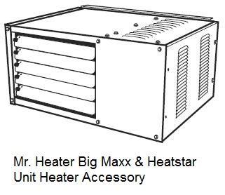 4 Quot Horizontal Flue Kit For Hsu Msu50 And Hsu Mhu80 F102860