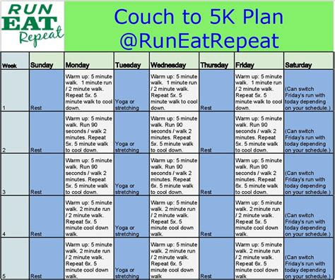 couch to 5k to 10k couch to 5k plan runeatrepeat sheet1 5 page 001