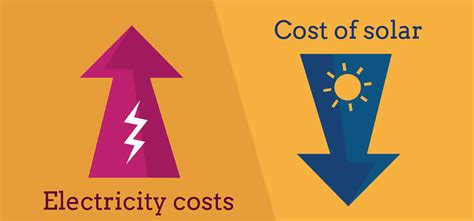 solar energy panel cost the cost of solar pv how much do solar panels cost