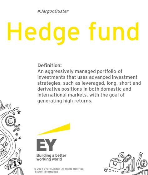 clued   hedgefunds    financialservices  eys jargonbusters projects